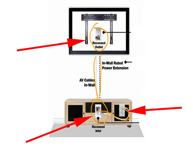 how to hide tv wires rh diypete com hide tv wiring in wall tv wiring through wall