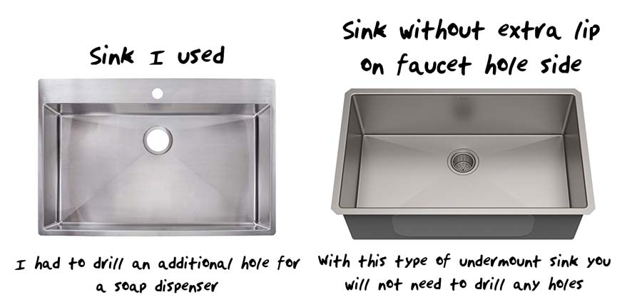 Best undermount sink for concrete counters